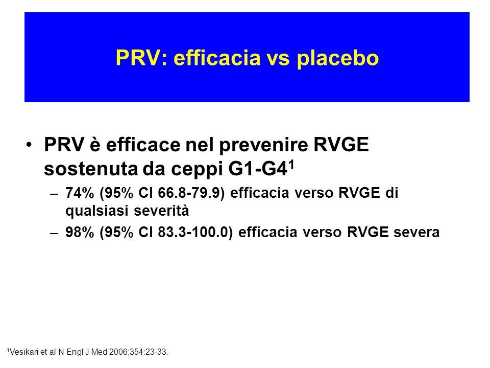 % di febbre, vomito, diarrea ed ematochezia, entro 42 gg dopo qualsiasi dose, sovrapponibili tra vaccinati e placebo 1 Vesikari et al N Engl J Med 200