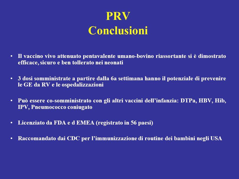 PRV Riduzione di ospedalizzazioni ed accessi al PS 1 Vesikari et al N Engl J Med 2006;354:23-33. 0 10 20 30 40 50 60 70 80 90 100 % Efficacia vaccino