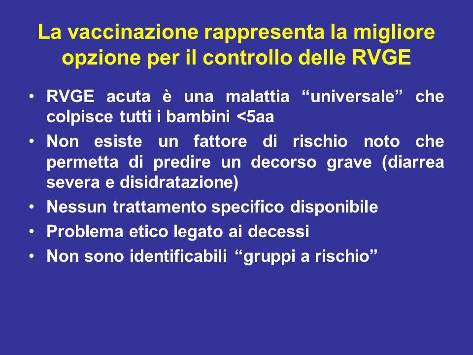 ACIP 2006 Analisi farmaco-economica Un programma vaccinale con 3 dosi a 2, 4 e 6 mesi permetterebbe di evitare ogni anno nei bambini <5aa: 255.000 vis