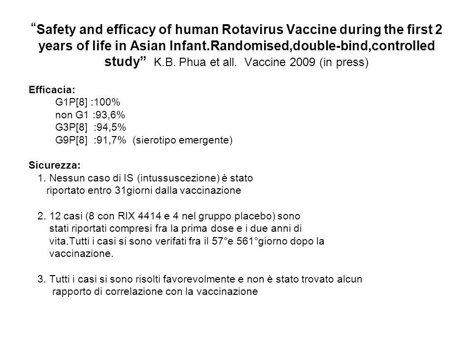 Impatto della vaccinazione in Belgio
