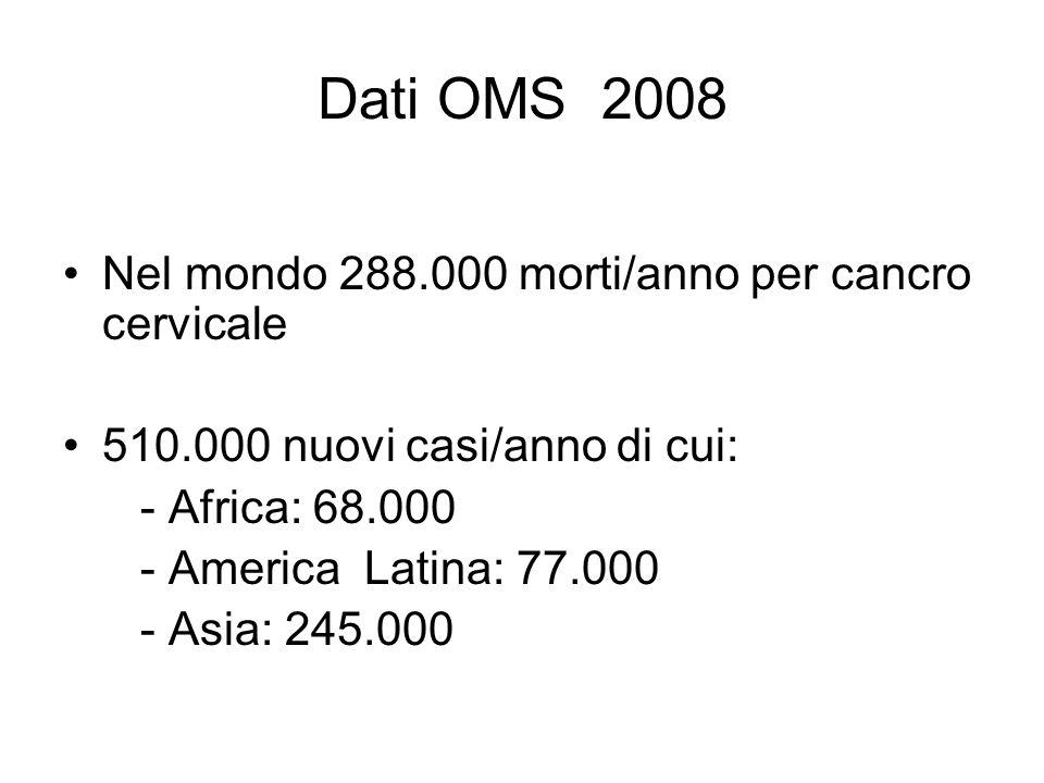 * Smith JS, Lindsay L, Hoots B et al. Int J Cancer 2007;121:621-32 Distribuzione percentuale dei carcinomi del collo dellutero, per tipo di HPV in Eur
