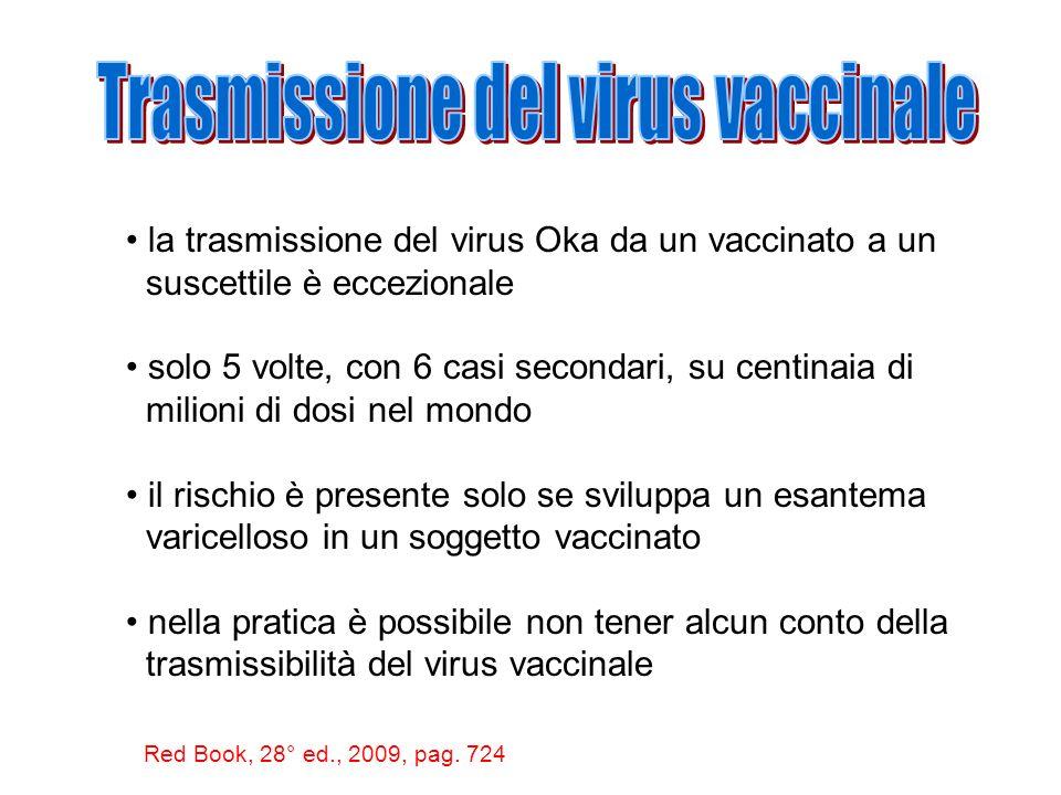 frequenza della varicella breakthrough dopo 1 dose temuto trasferimento del virus vaccinico dal vaccinato al convivente suscettibile dubbi sulla durat