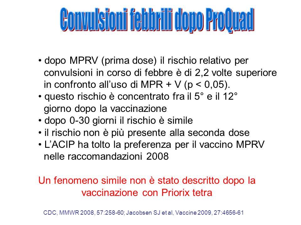 Pediatr Infect Dis J 2009 28:678-81 In una scuola elementare con 880 studenti sono vaccinati con una dose il 97% e con due dosi il 39% 53 bambini, che
