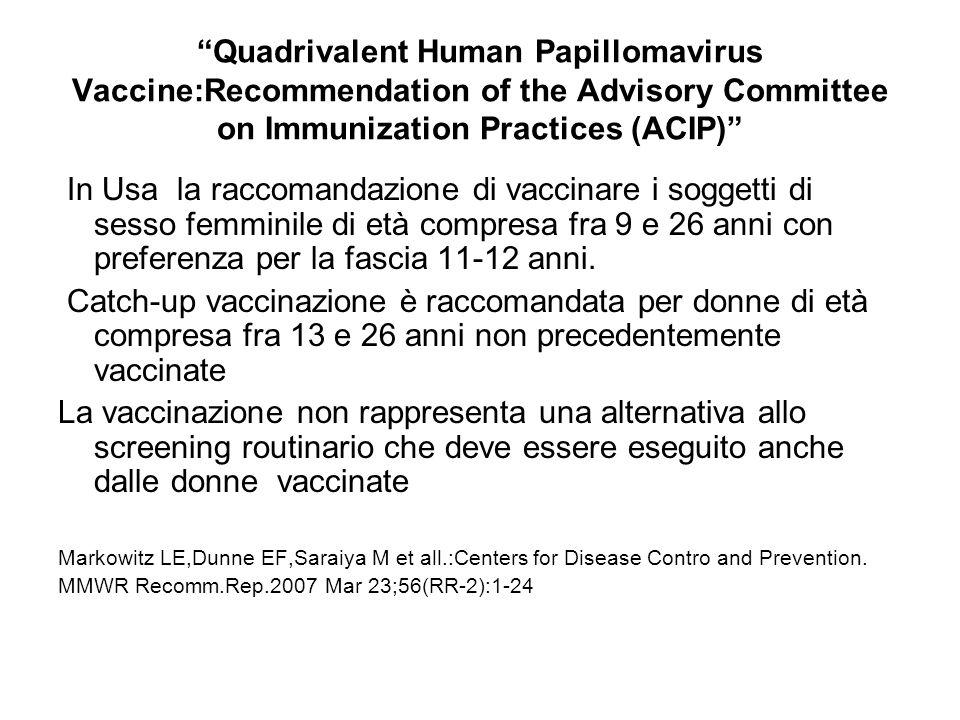 La piramide degli esiti delle infezioni da HPV ad alto rischio 1 000