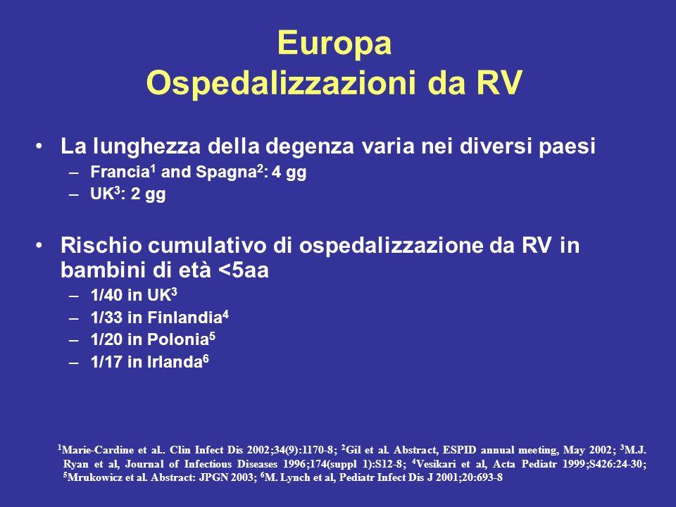 Europa Incidenza stimata di RVGE (25 Paesi) Soriano-Gabarro M et al. Pediatr infect Dis J 25(1):S7-S11. 700 000 visite ambulatoriali 2.8 milioni di ca