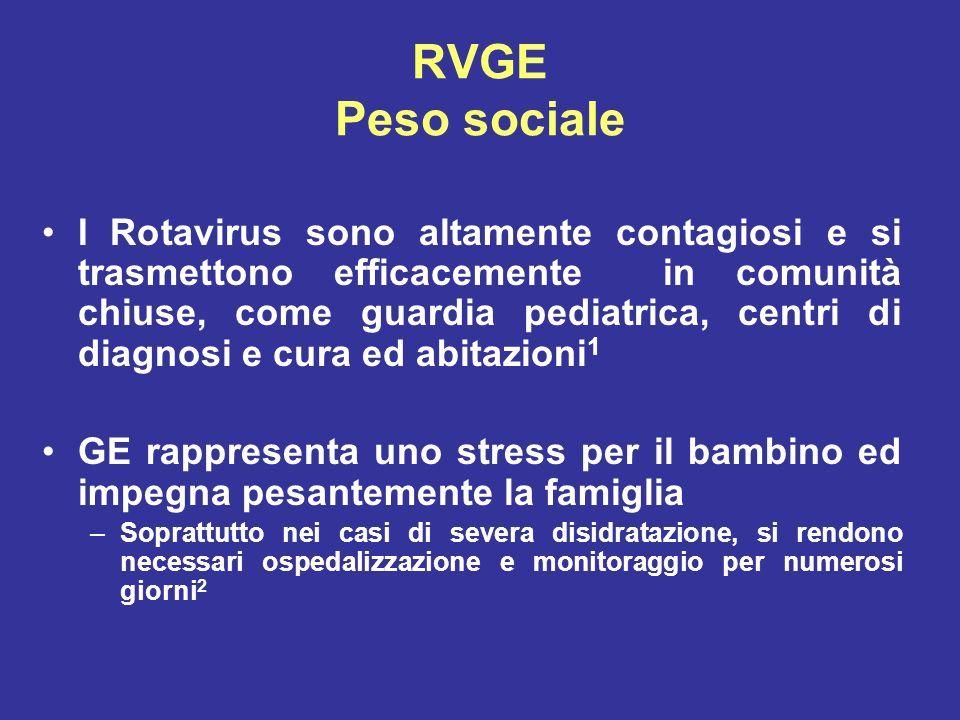 Europa Ospedalizzazioni da RV La lunghezza della degenza varia nei diversi paesi –Francia 1 and Spagna 2 : 4 gg –UK 3 : 2 gg Rischio cumulativo di osp