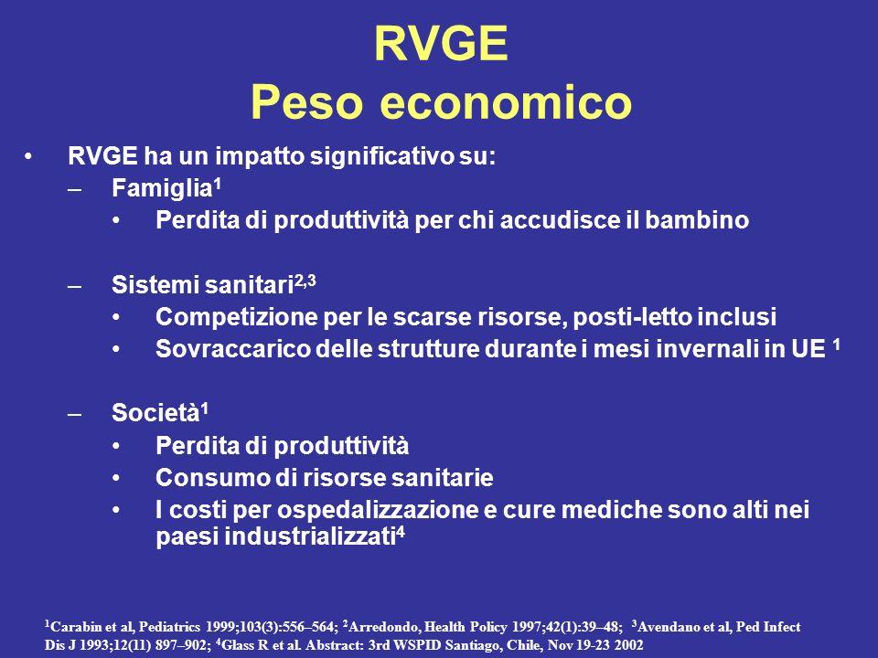RVGE Peso sociale I Rotavirus sono altamente contagiosi e si trasmettono efficacemente in comunità chiuse, come guardia pediatrica, centri di diagnosi