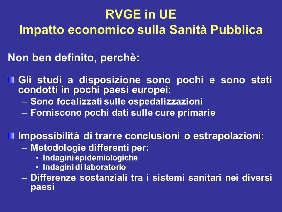 RVGE Peso economico RVGE ha un impatto significativo su: –Famiglia 1 Perdita di produttività per chi accudisce il bambino –Sistemi sanitari 2,3 Compet