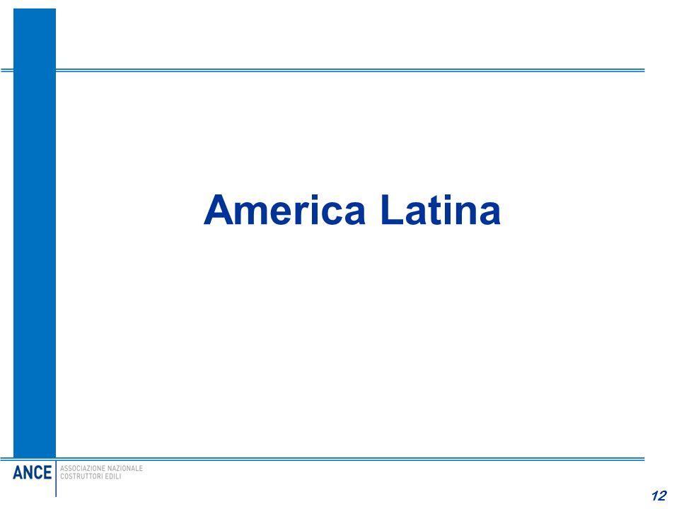 12 America Latina