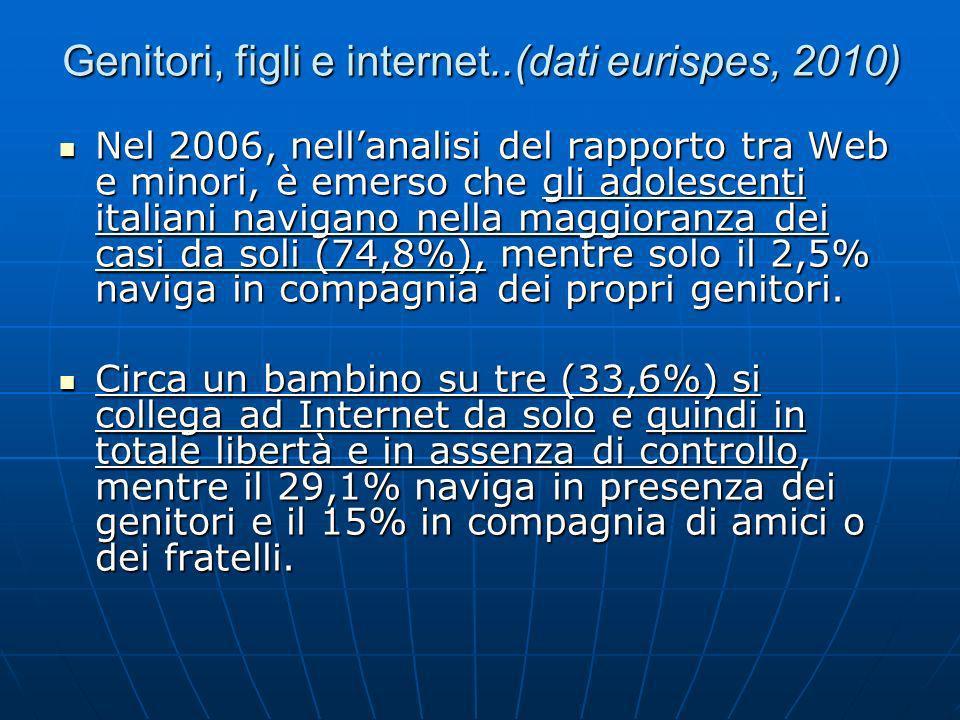Monitoraggi h 24 della rete internet.