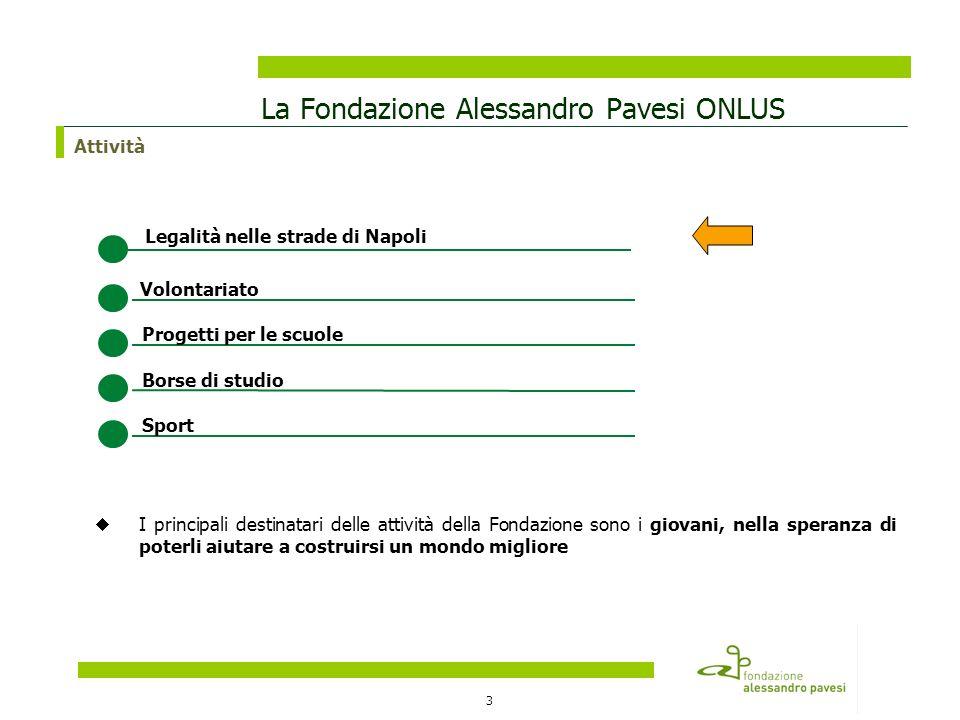 3 La Fondazione Alessandro Pavesi ONLUS Attività Legalità nelle strade di Napoli Volontariato Progetti per le scuole Sport I principali destinatari de