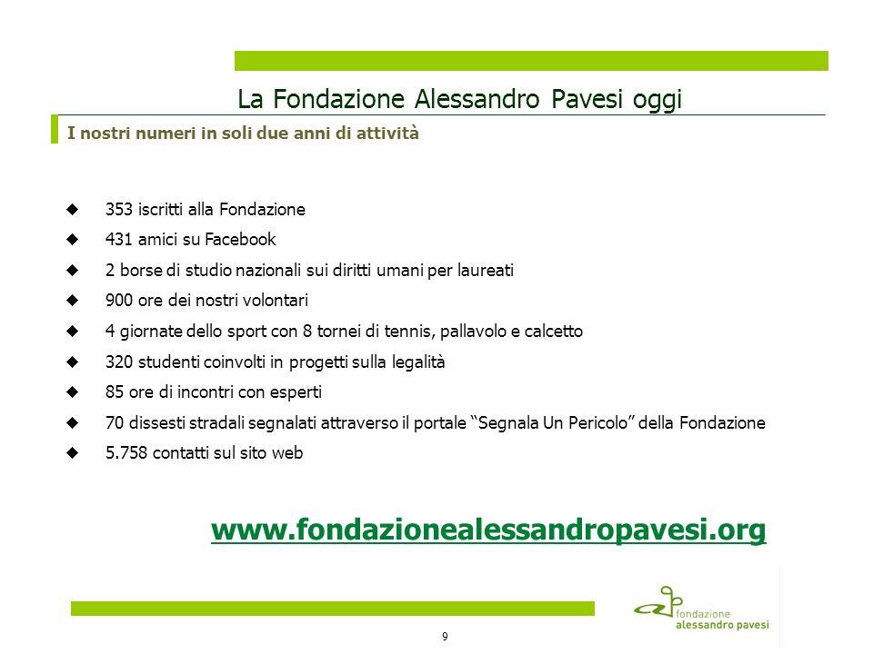 9 La Fondazione Alessandro Pavesi oggi I nostri numeri in soli due anni di attività 353 iscritti alla Fondazione 431 amici su Facebook 2 borse di stud
