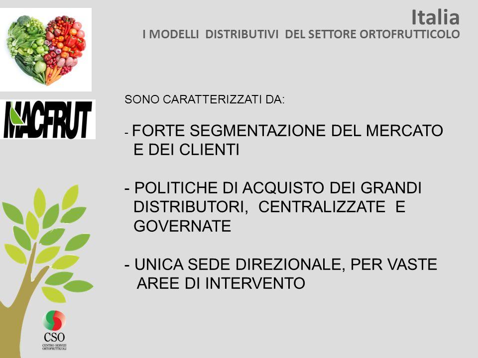 Italia I MODELLI DISTRIBUTIVI DEL SETTORE ORTOFRUTTICOLO SONO CARATTERIZZATI DA: - FORTE SEGMENTAZIONE DEL MERCATO E DEI CLIENTI - POLITICHE DI ACQUIS