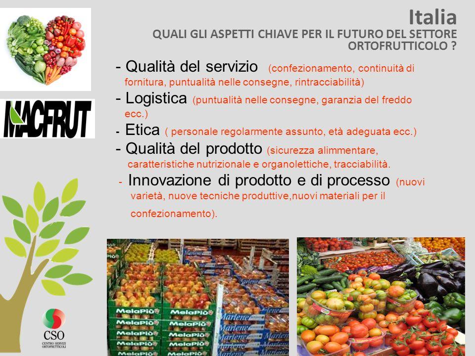 Italia QUALI GLI ASPETTI CHIAVE PER IL FUTURO DEL SETTORE ORTOFRUTTICOLO ? - Qualità del servizio (confezionamento, continuità di fornitura, puntualit