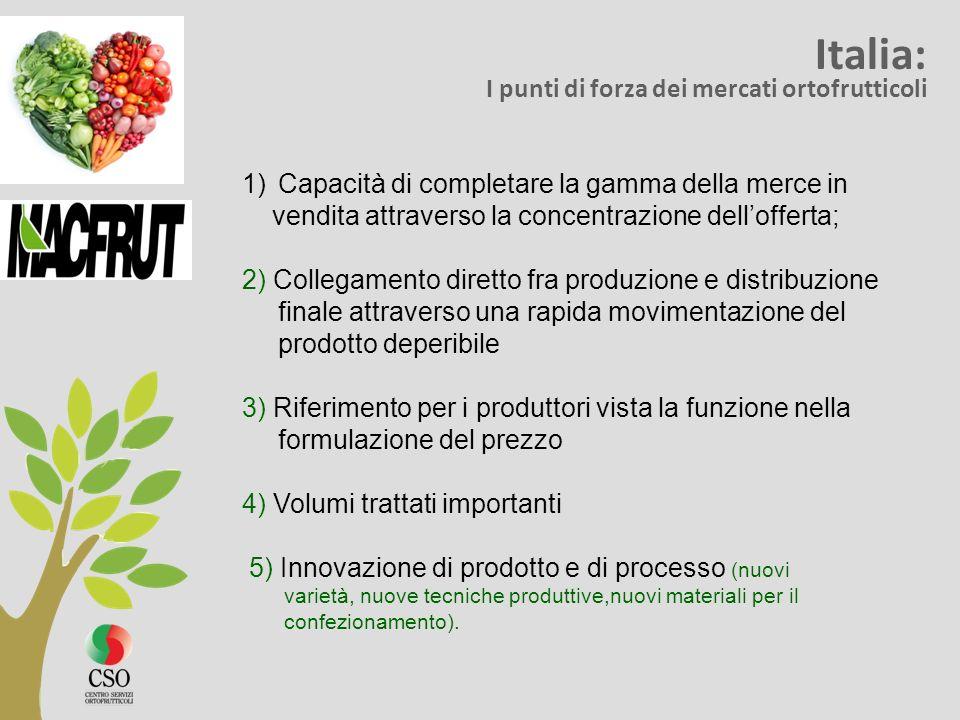 Italia: I punti di forza dei mercati ortofrutticoli 1)Capacità di completare la gamma della merce in vendita attraverso la concentrazione dellofferta;