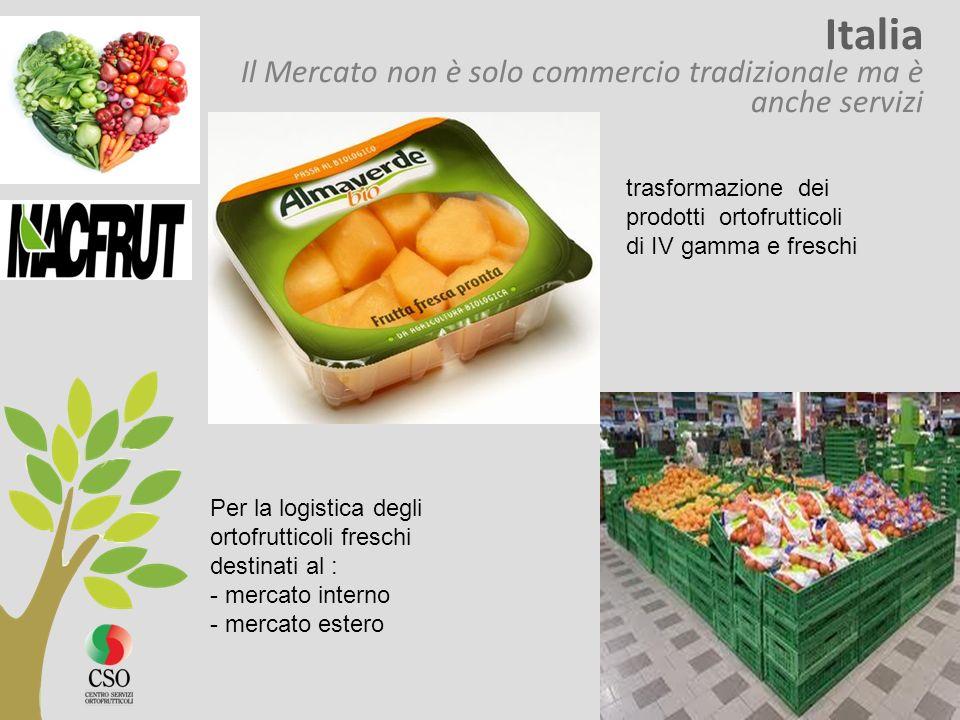 Italia Il Mercato non è solo commercio tradizionale ma è anche servizi Per la logistica degli ortofrutticoli freschi destinati al : - mercato interno