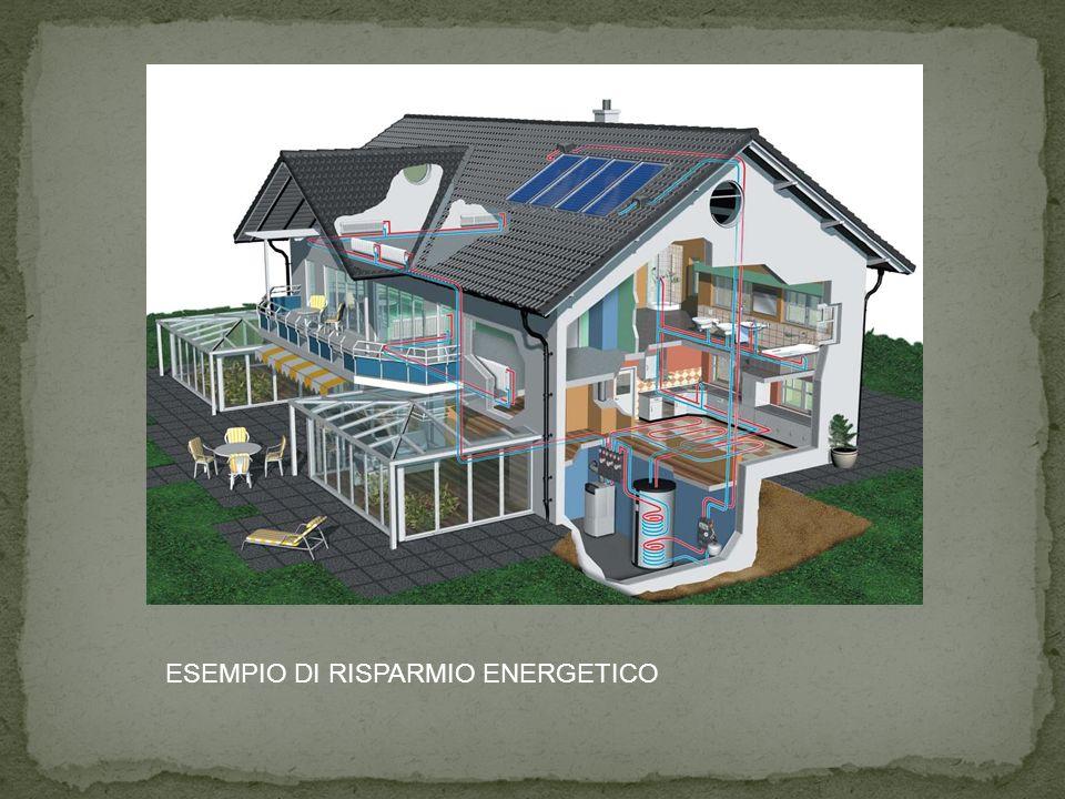 ESEMPIO DI RISPARMIO ENERGETICO