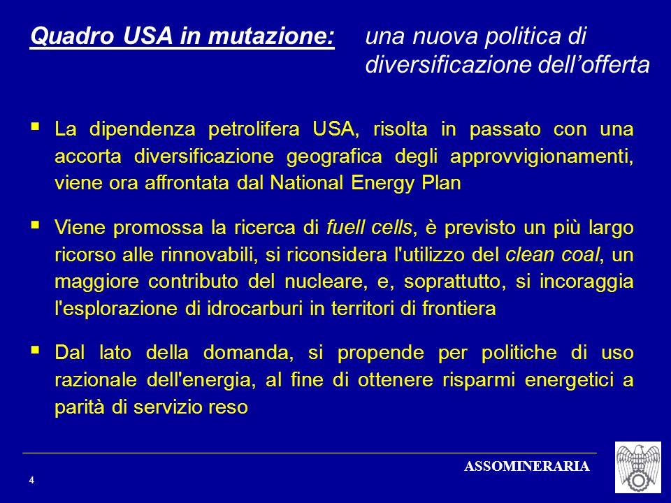 ASSOMINERARIA 4 Quadro USA in mutazione:una nuova politica di diversificazione dellofferta La dipendenza petrolifera USA, risolta in passato con una a
