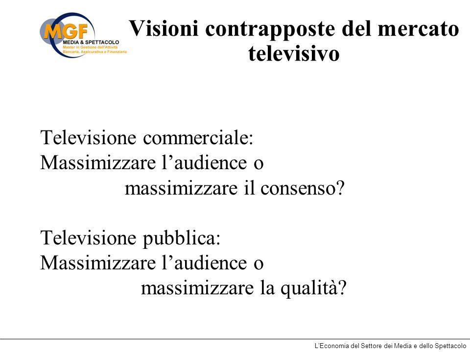 LEconomia del Settore dei Media e dello Spettacolo Visioni contrapposte del mercato televisivo Televisione commerciale: Massimizzare laudience o massi