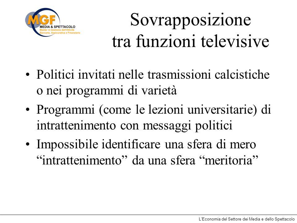 LEconomia del Settore dei Media e dello Spettacolo Sovrapposizione tra funzioni televisive Politici invitati nelle trasmissioni calcistiche o nei prog