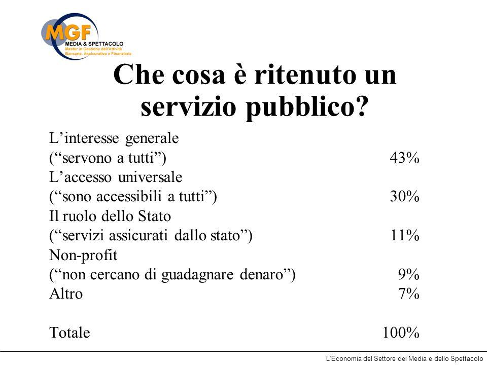 LEconomia del Settore dei Media e dello Spettacolo Che cosa è ritenuto un servizio pubblico? Linteresse generale (servono a tutti)43% Laccesso univers