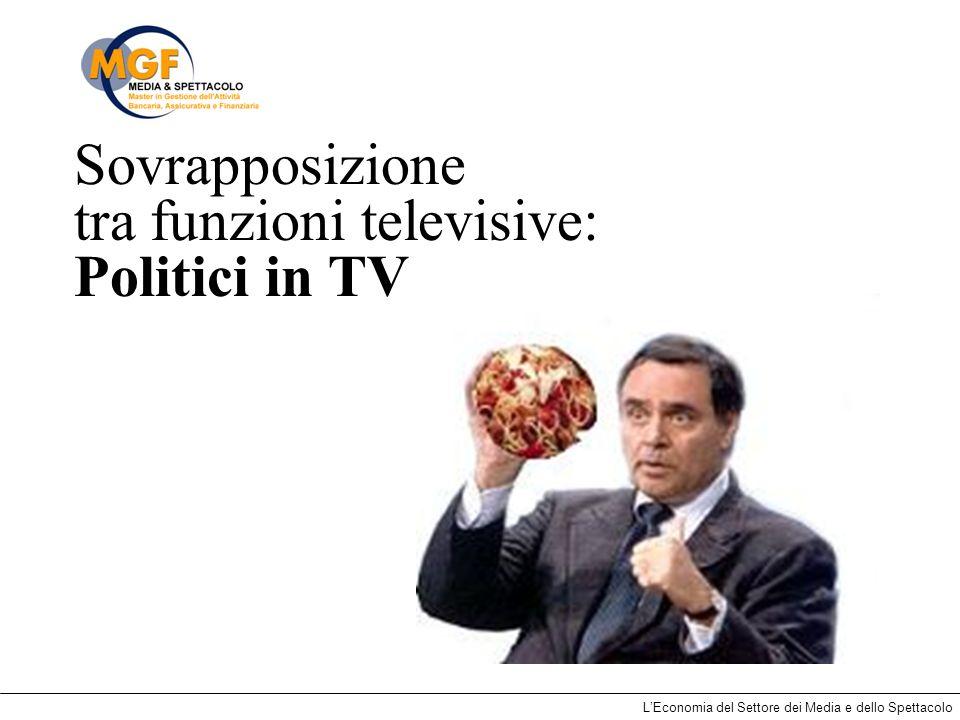 LEconomia del Settore dei Media e dello Spettacolo Sovrapposizione tra funzioni televisive: Politici in TV
