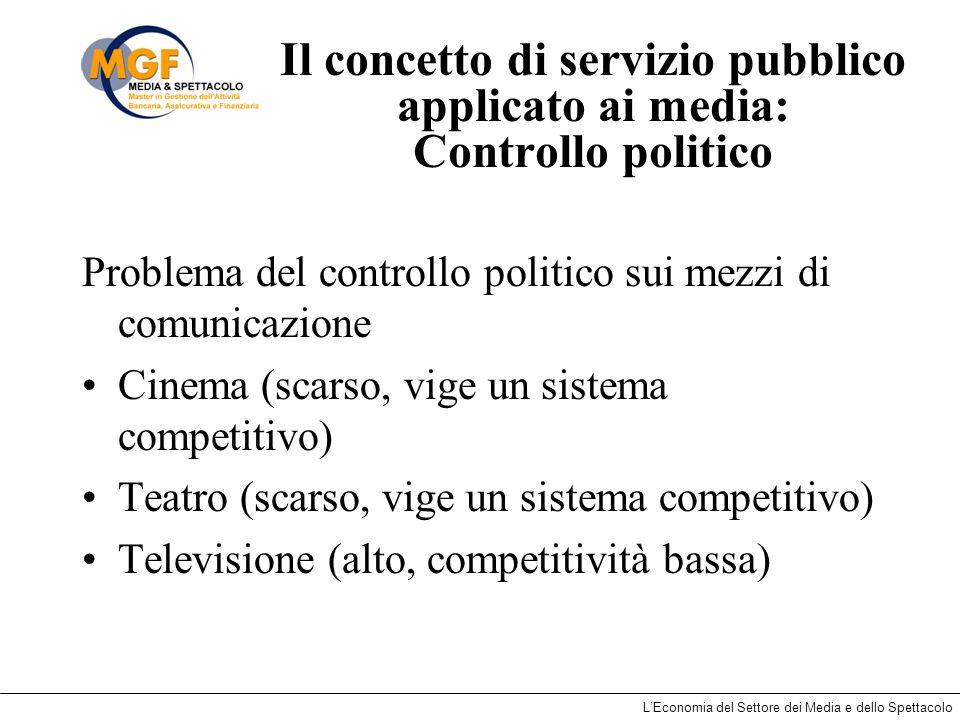 LEconomia del Settore dei Media e dello Spettacolo Il concetto di servizio pubblico applicato ai media: Controllo politico Problema del controllo poli