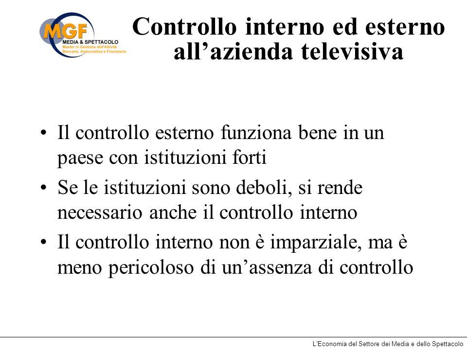 LEconomia del Settore dei Media e dello Spettacolo Controllo interno ed esterno allazienda televisiva Il controllo esterno funziona bene in un paese c