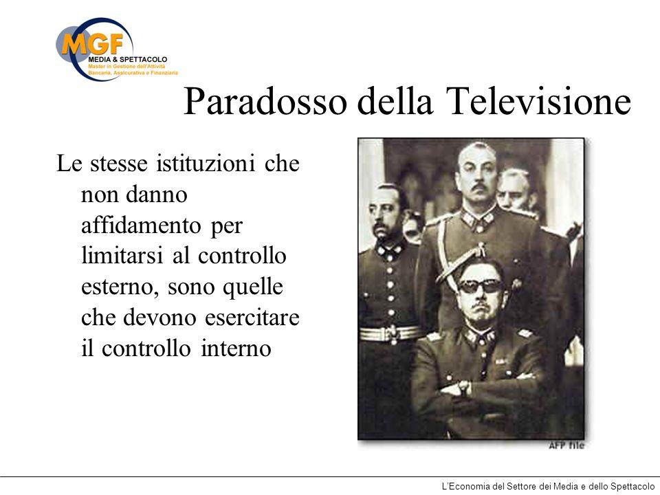 LEconomia del Settore dei Media e dello Spettacolo Paradosso della Televisione Le stesse istituzioni che non danno affidamento per limitarsi al contro