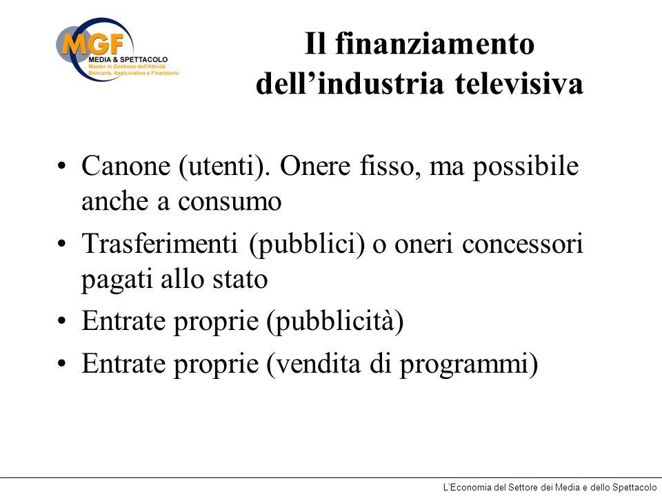 LEconomia del Settore dei Media e dello Spettacolo Il finanziamento dellindustria televisiva Canone (utenti). Onere fisso, ma possibile anche a consum
