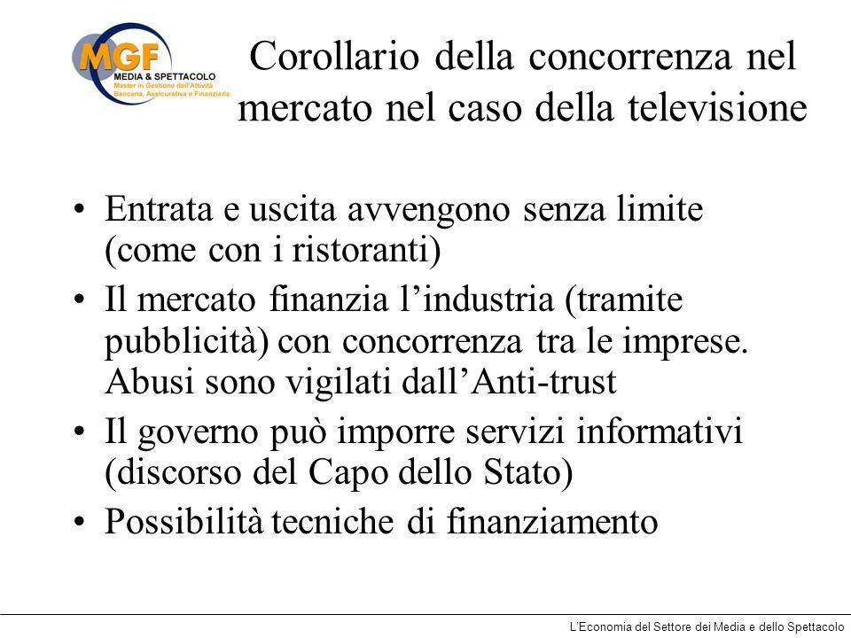 LEconomia del Settore dei Media e dello Spettacolo Corollario della concorrenza nel mercato nel caso della televisione Entrata e uscita avvengono senz