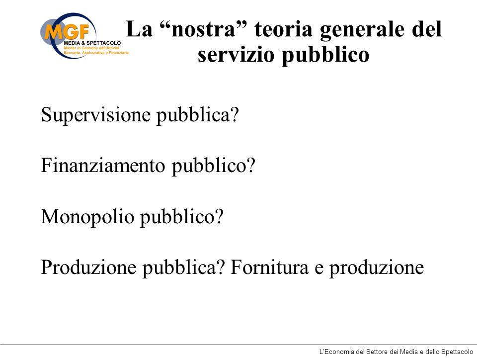 LEconomia del Settore dei Media e dello Spettacolo La nostra teoria generale del servizio pubblico Supervisione pubblica? Finanziamento pubblico? Mono