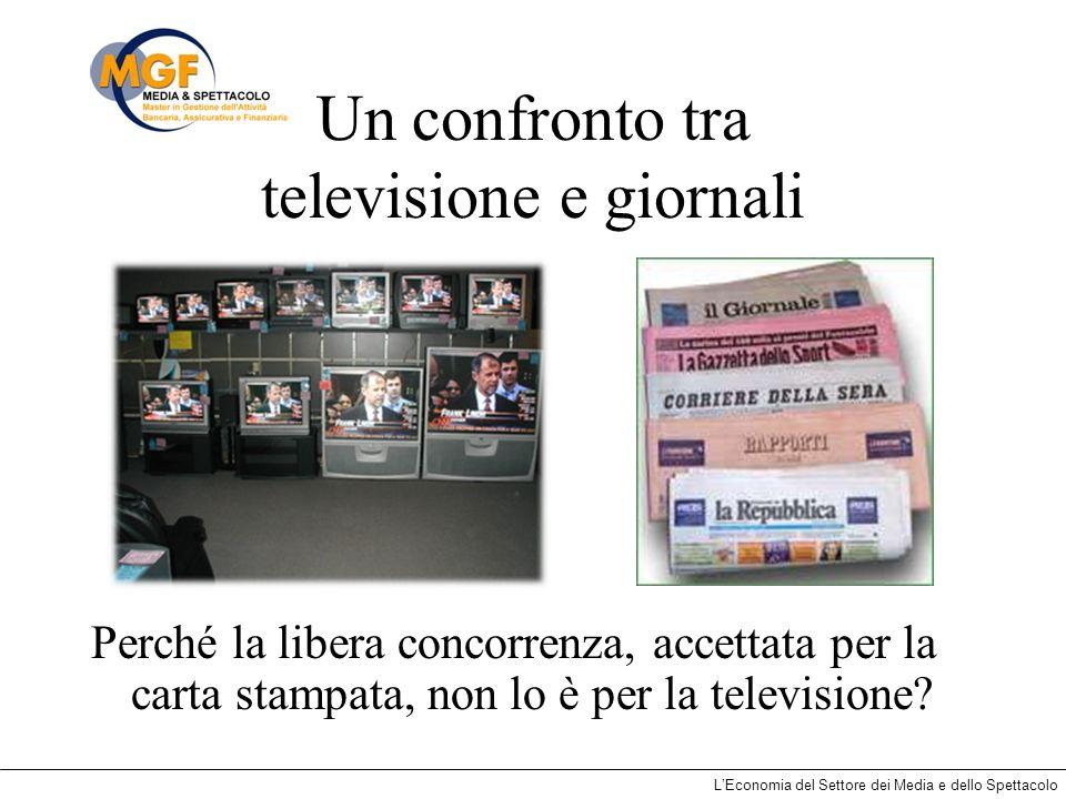 LEconomia del Settore dei Media e dello Spettacolo Un confronto tra televisione e giornali Perché la libera concorrenza, accettata per la carta stampa