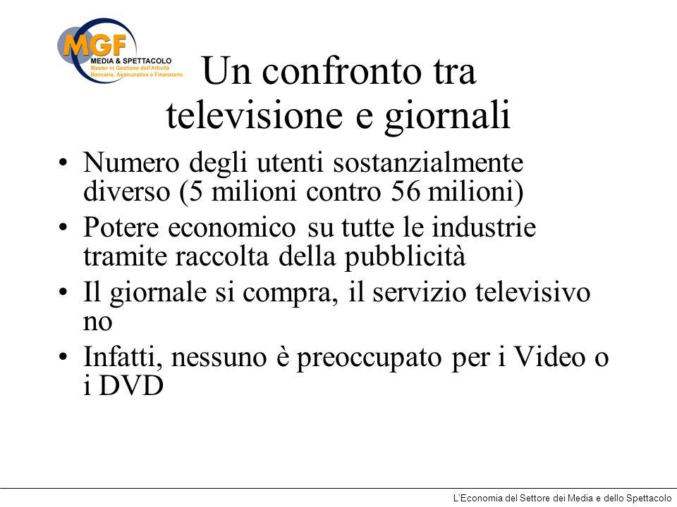 LEconomia del Settore dei Media e dello Spettacolo Un confronto tra televisione e giornali Numero degli utenti sostanzialmente diverso (5 milioni cont