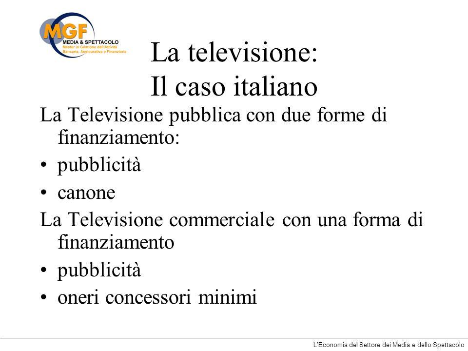 LEconomia del Settore dei Media e dello Spettacolo La televisione: Il caso italiano La Televisione pubblica con due forme di finanziamento: pubblicità