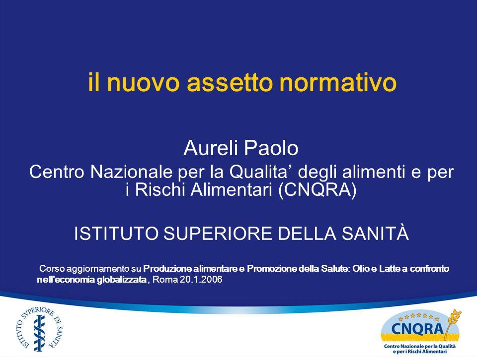 il nuovo assetto normativo Aureli Paolo Centro Nazionale per la Qualita degli alimenti e per i Rischi Alimentari (CNQRA) ISTITUTO SUPERIORE DELLA SANI
