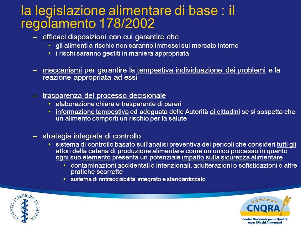 la legislazione alimentare di base : il regolamento 178/2002 –efficaci disposizioni con cui garantire che gli alimenti a rischio non saranno immessi s