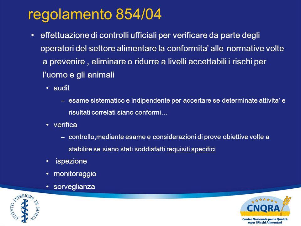 regolamento 854/04 effettuazione di controlli ufficiali per verificare da parte degli operatori del settore alimentare la conformita alle normative vo