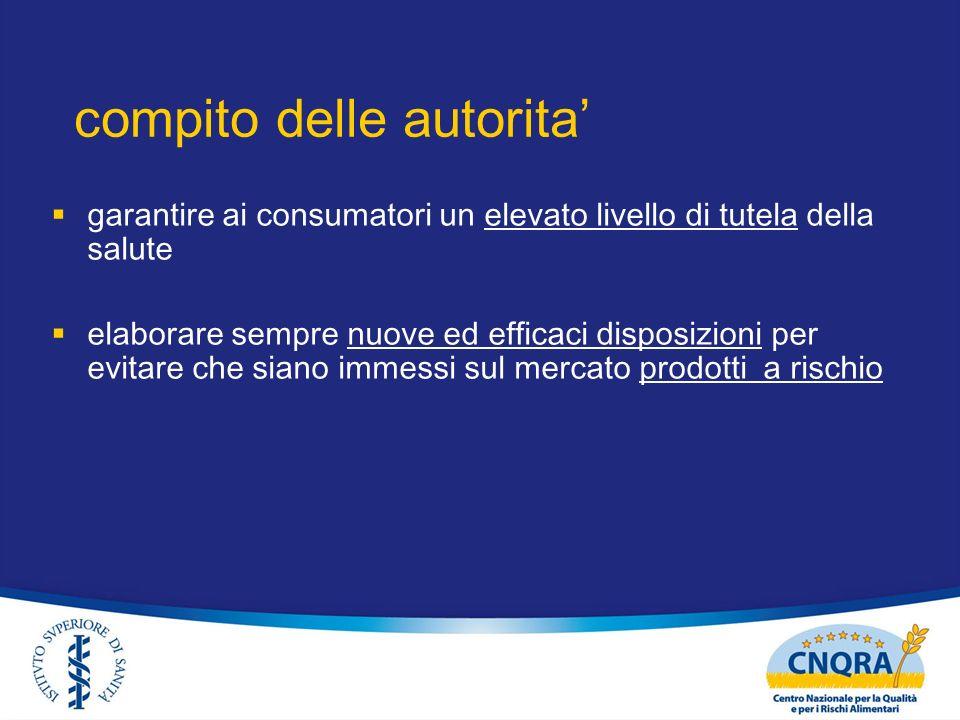 compito delle autorita garantire ai consumatori un elevato livello di tutela della salute elaborare sempre nuove ed efficaci disposizioni per evitare