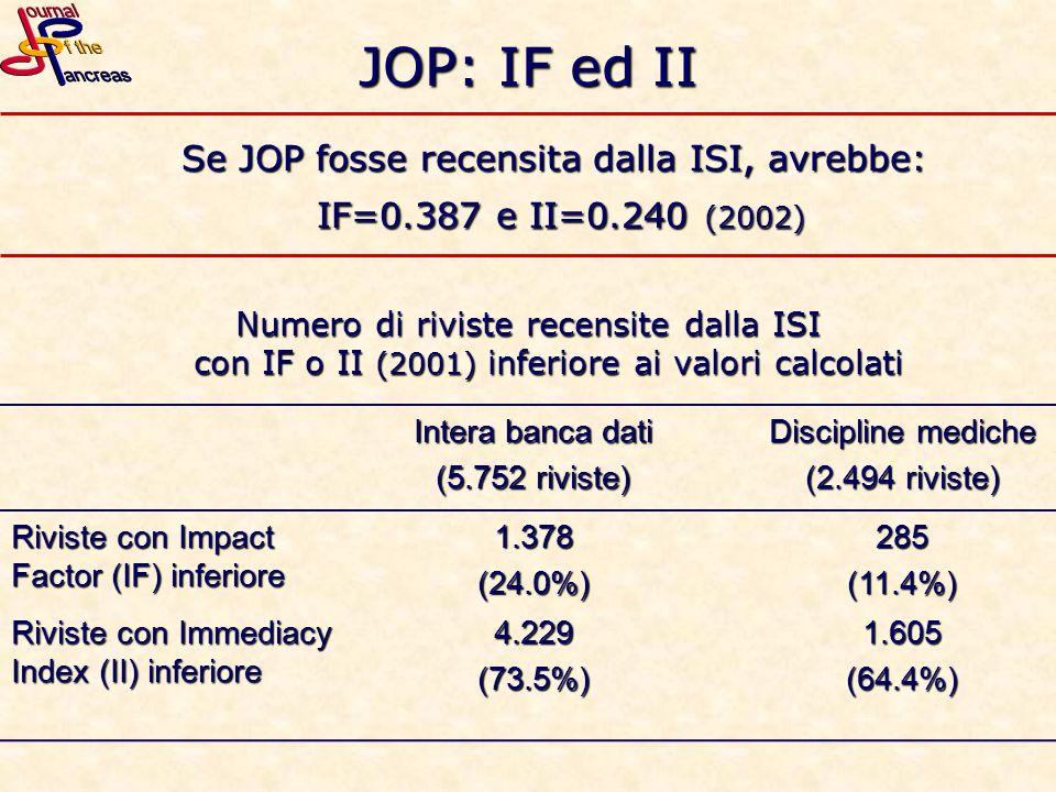 JOP: IF ed II Se JOP fosse recensita dalla ISI, avrebbe: IF=0.387 e II=0.240 (2002) IF=0.387 e II=0.240 (2002) Numero di riviste recensite dalla ISI c