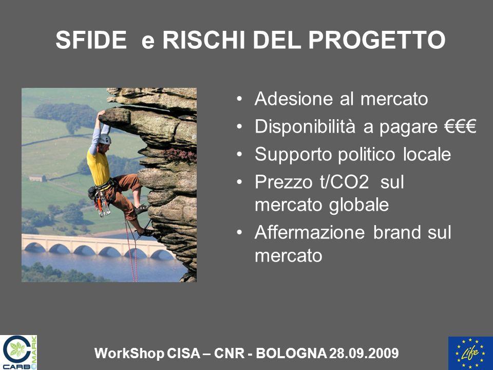 SFIDE e RISCHI DEL PROGETTO Adesione al mercato Disponibilità a pagare Supporto politico locale Prezzo t/CO2 sul mercato globale Affermazione brand sul mercato WorkShop CISA – CNR - BOLOGNA 28.09.2009