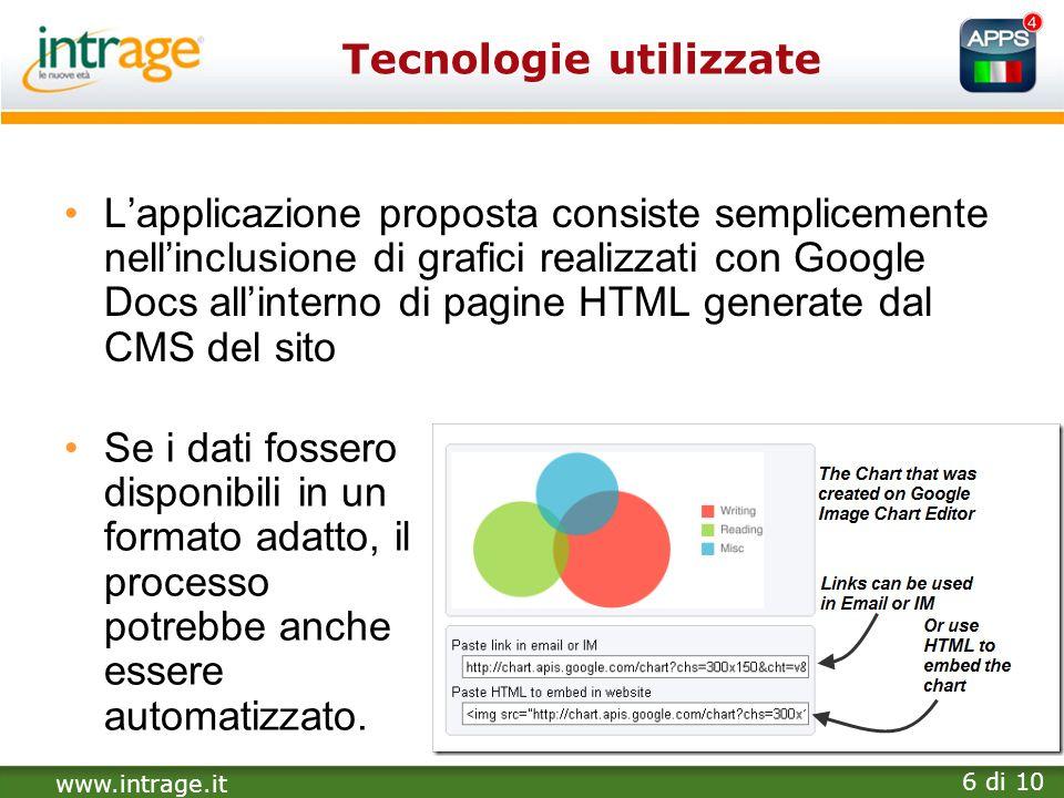 www.intrage.it 6 di 10 Tecnologie utilizzate Lapplicazione proposta consiste semplicemente nellinclusione di grafici realizzati con Google Docs allint