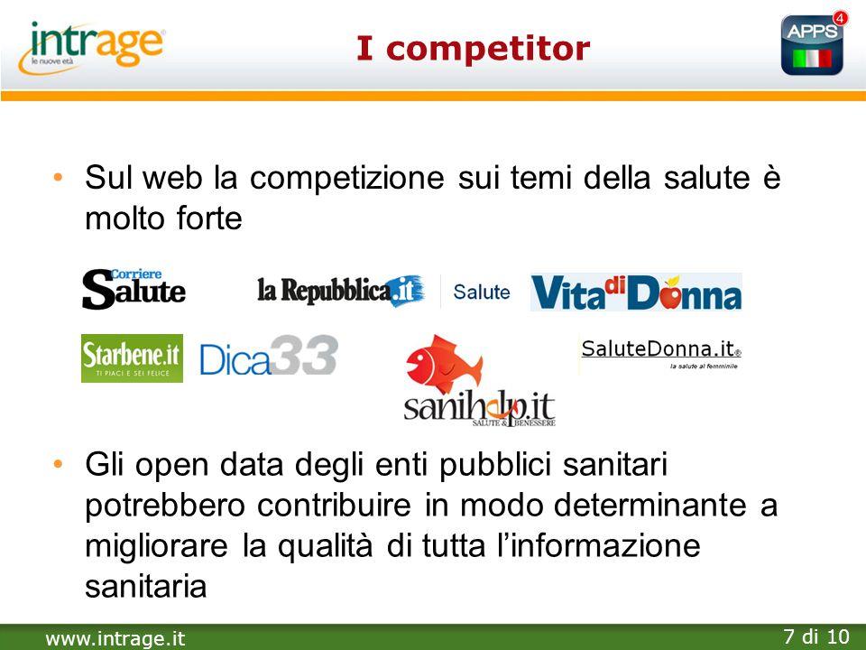 www.intrage.it 7 di 10 I competitor Sul web la competizione sui temi della salute è molto forte Gli open data degli enti pubblici sanitari potrebbero