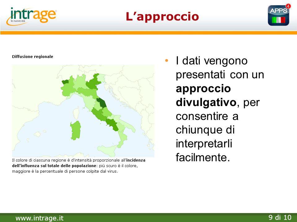 www.intrage.it 9 di 10 Lapproccio I dati vengono presentati con un approccio divulgativo, per consentire a chiunque di interpretarli facilmente.