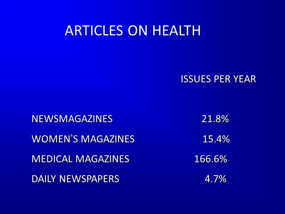 ISSUES PER YEAR NEWSMAGAZINES 21.8% WOMENS MAGAZINES15.4% MEDICAL MAGAZINES 166.6% DAILY NEWSPAPERS 4.7% ARTICLES ON HEALTH