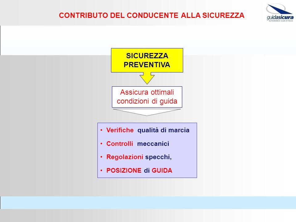 CONTRIBUTO DEL CONDUCENTE ALLA SICUREZZA SICUREZZA PREVENTIVA Assicura ottimali condizioni di guida Verifiche qualità di marcia Controlli meccanici Re