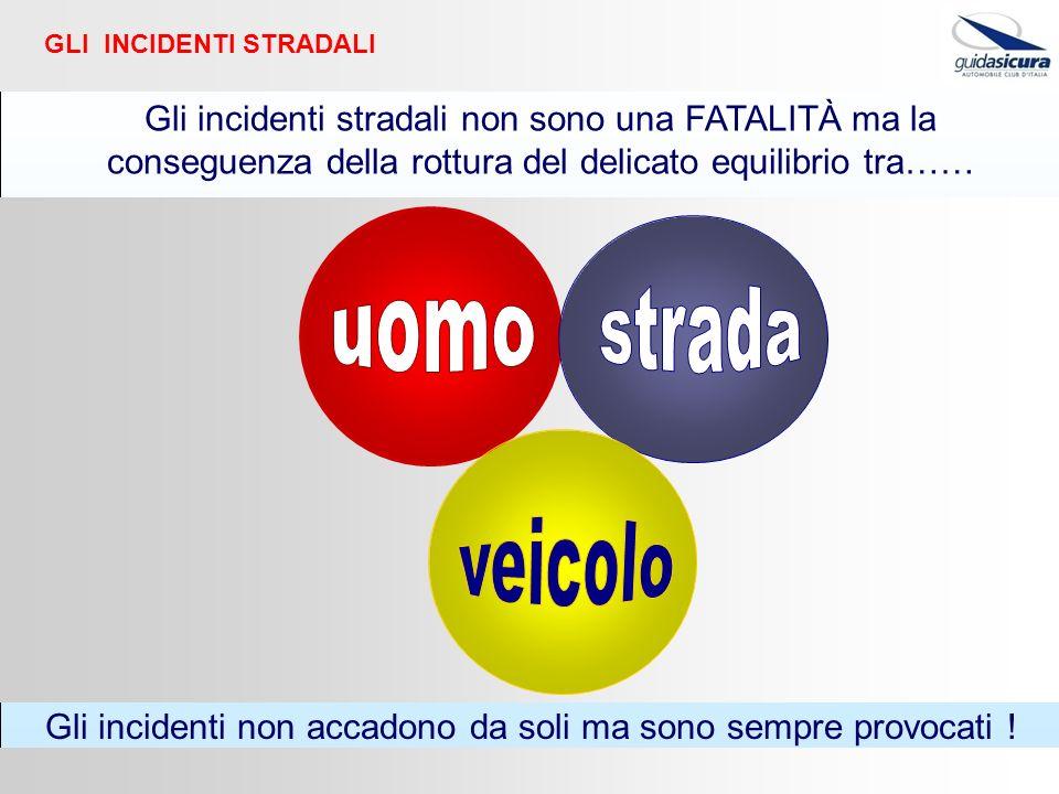Gli incidenti stradali non sono una FATALITÀ ma la conseguenza della rottura del delicato equilibrio tra…… GLI INCIDENTI STRADALI Gli incidenti non ac