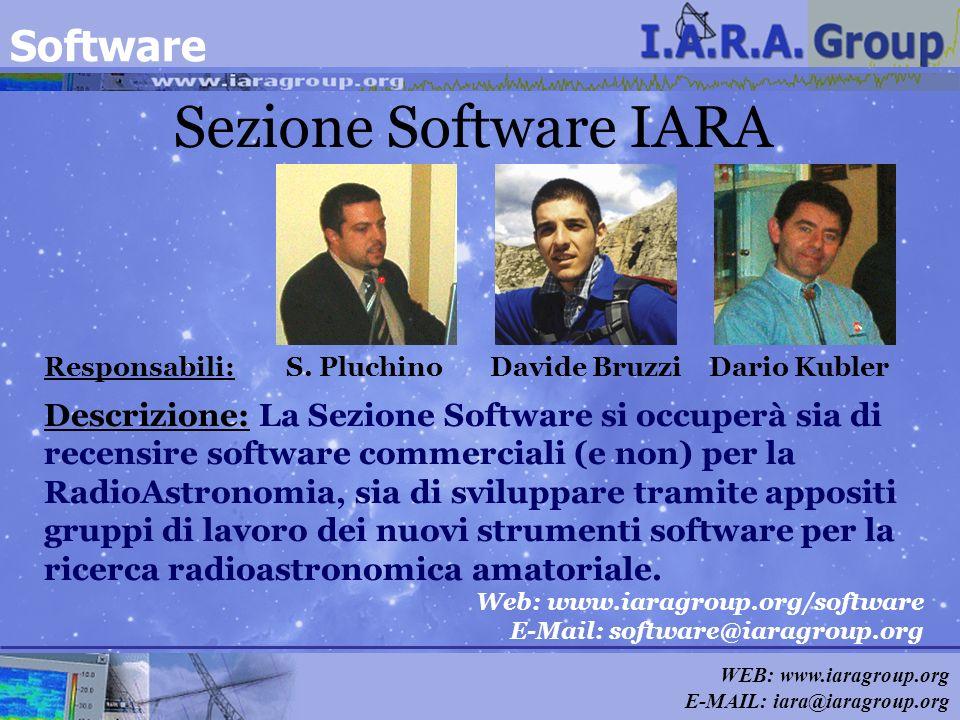 WEB: www.iaragroup.org E-MAIL: iara@iaragroup.org Sezione Software IARA Responsabili: S. Pluchino Davide Bruzzi Dario Kubler Descrizione: La Sezione S