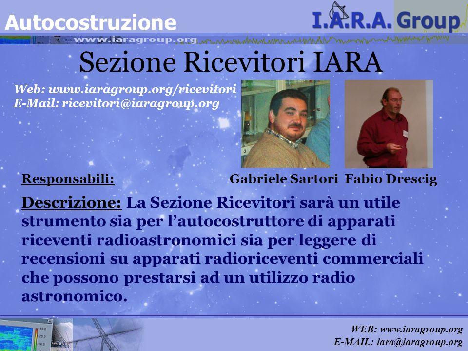 WEB: www.iaragroup.org E-MAIL: iara@iaragroup.org Sezione Ricevitori IARA Responsabili: Gabriele Sartori Fabio Drescig Descrizione: La Sezione Ricevit