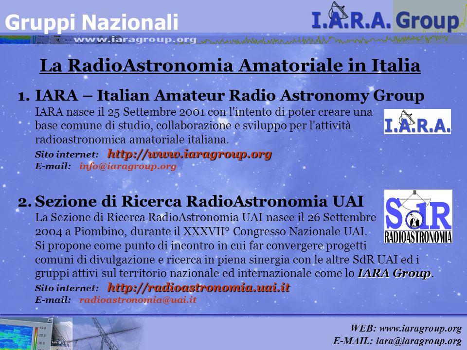 WEB: www.iaragroup.org E-MAIL: iara@iaragroup.org http://www.iaragroup.org 1.IARA – Italian Amateur Radio Astronomy Group IARA nasce il 25 Settembre 2